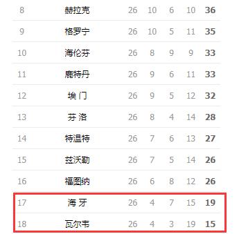 2020/04/29 体彩竞彩足球世界杯比分 荷甲取消赛季引发众怒,这2队却成了最大赢家