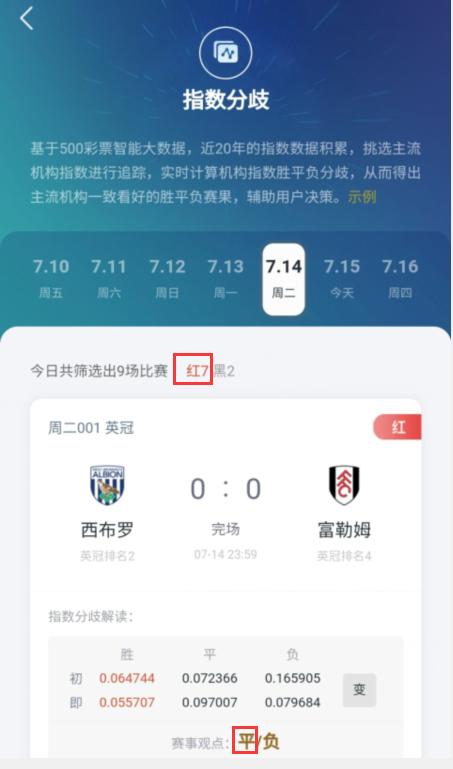 2020/07/15 竞猜足球比分推荐 指数分歧昨天9中7 历史654场保持65%胜率