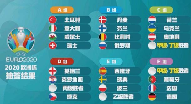 欧洲杯最后四席1场定输赢,东道主确定无缘
