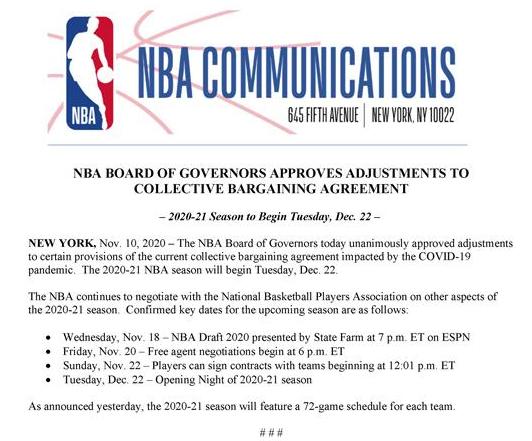 官宣!NBA新赛季12月23日揭幕常规赛减至72场